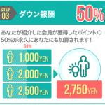 moppyモッピーの友達紹介特典が50%還元!驚きの改善